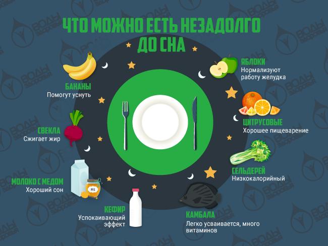 полезные продукты на ночь