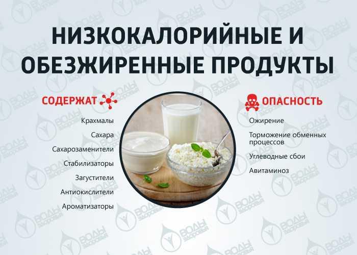 обезжиренные продукты