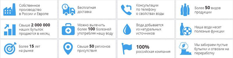 Воронеж кухни на заказ по индивидуальным размерам недорого