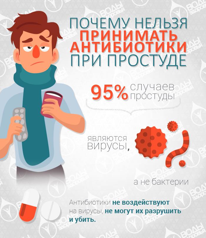 Почему нельзя принимать антибиотики при простуде