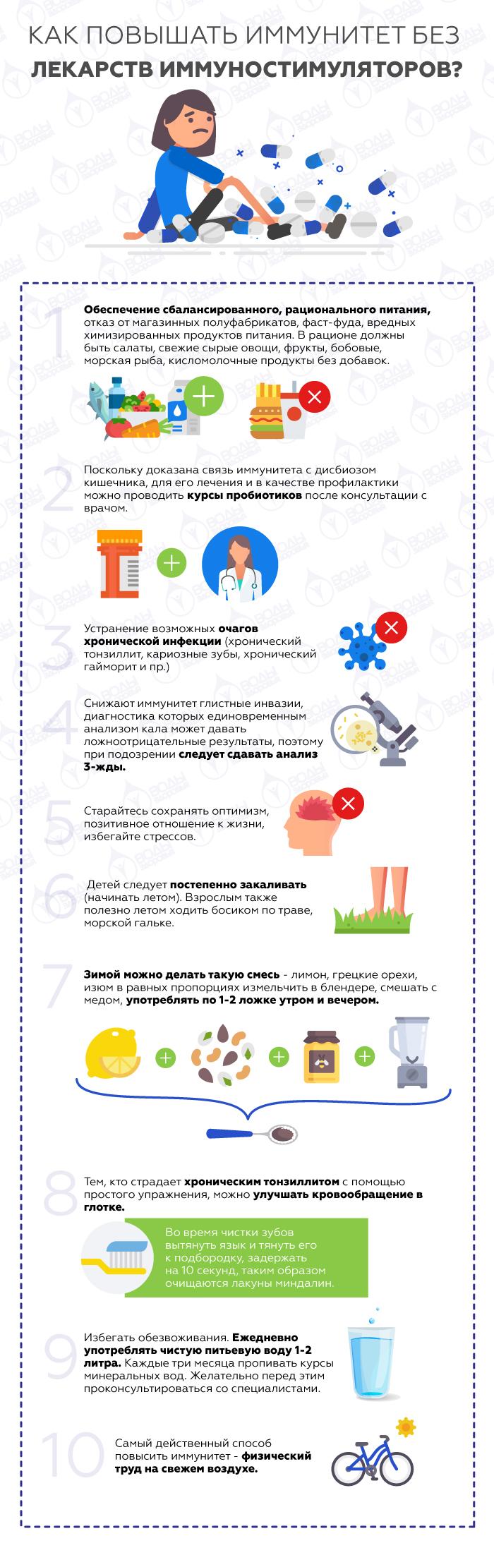 Как поднять иммунитет взрослому человеку: препараты