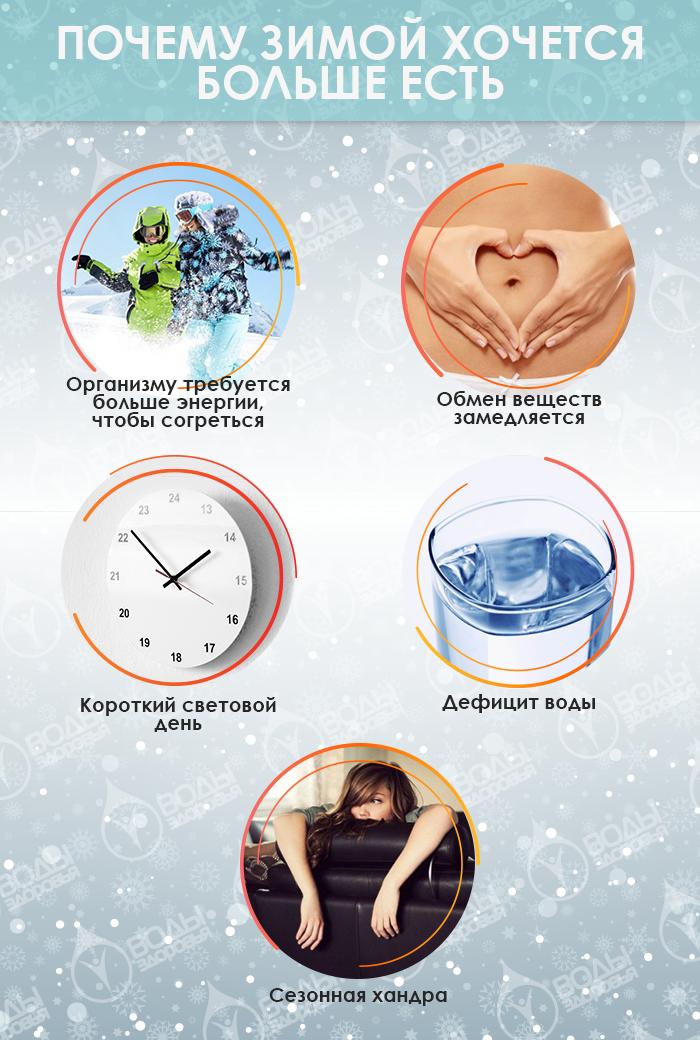 Почему зимой больше хочется спать
