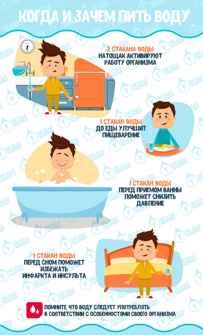 похудение с помощью воды охта