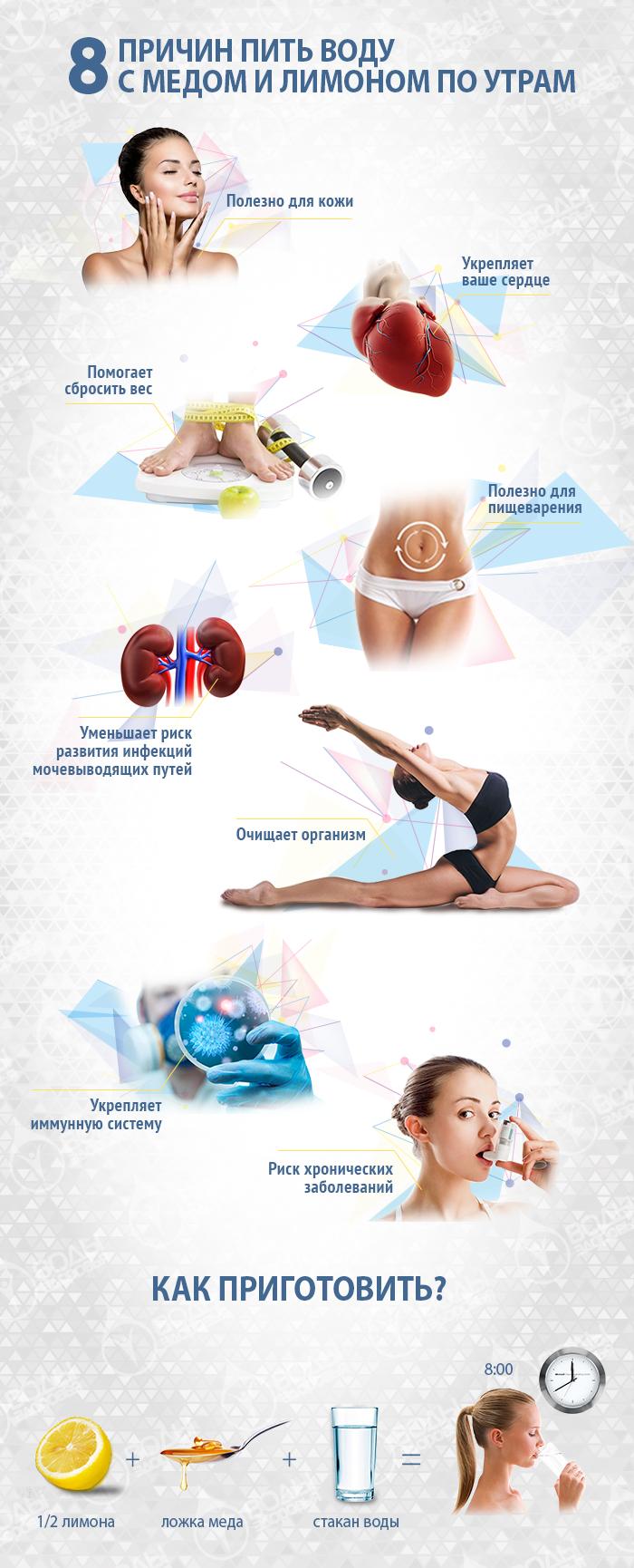 http://www.healthwaters.ru/upload/iblock/581/58155d1db060df0271829c485178b929.png