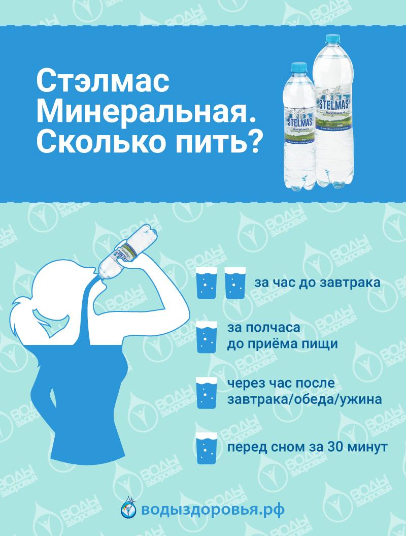 2 литра воды в день. Сколько же нужно пить воды на самом деле? Споры не утихают десятилетиям, попробуем разобраться