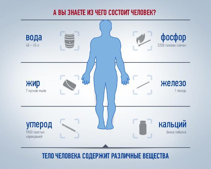 http://www.healthwaters.ru/upload/iblock/831/831341a9983f1b2a7d6166456c12f5cf.jpg