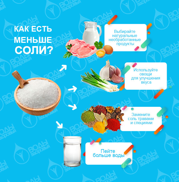 Чем, какая и почему вредна и полезна пищевая соль