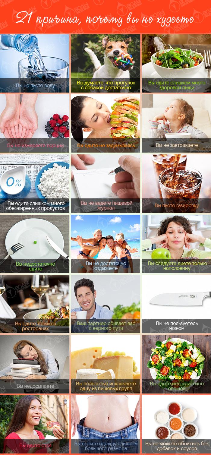 21 причина, почему не удается похудеть