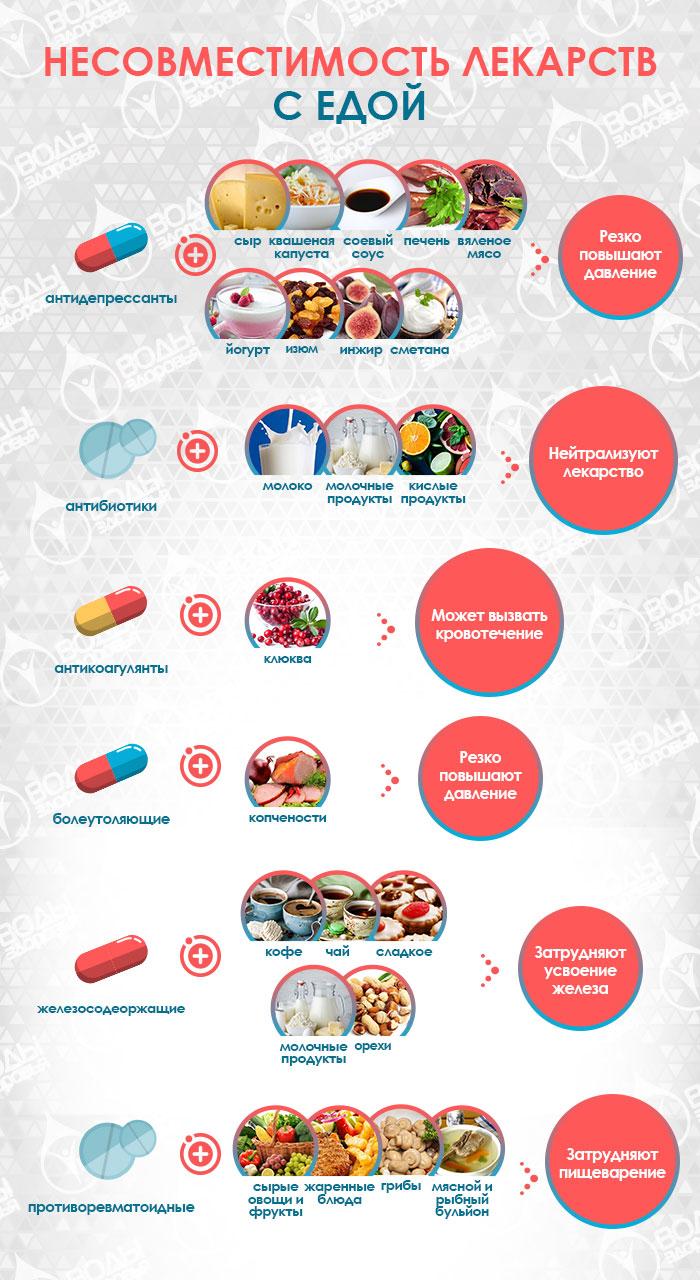 растительные препараты от цистита